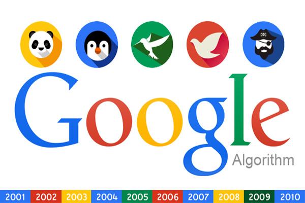 เรียนรู้และทำความรู้จัก Algorithm ของ Google